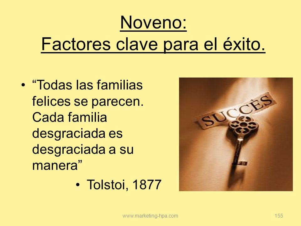Noveno: Factores clave para el éxito.