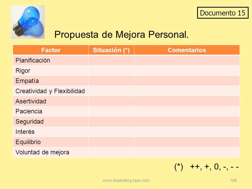 Propuesta de Mejora Personal.