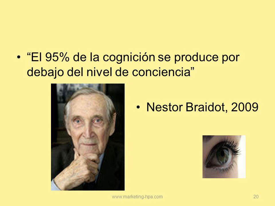 El 95% de la cognición se produce por debajo del nivel de conciencia