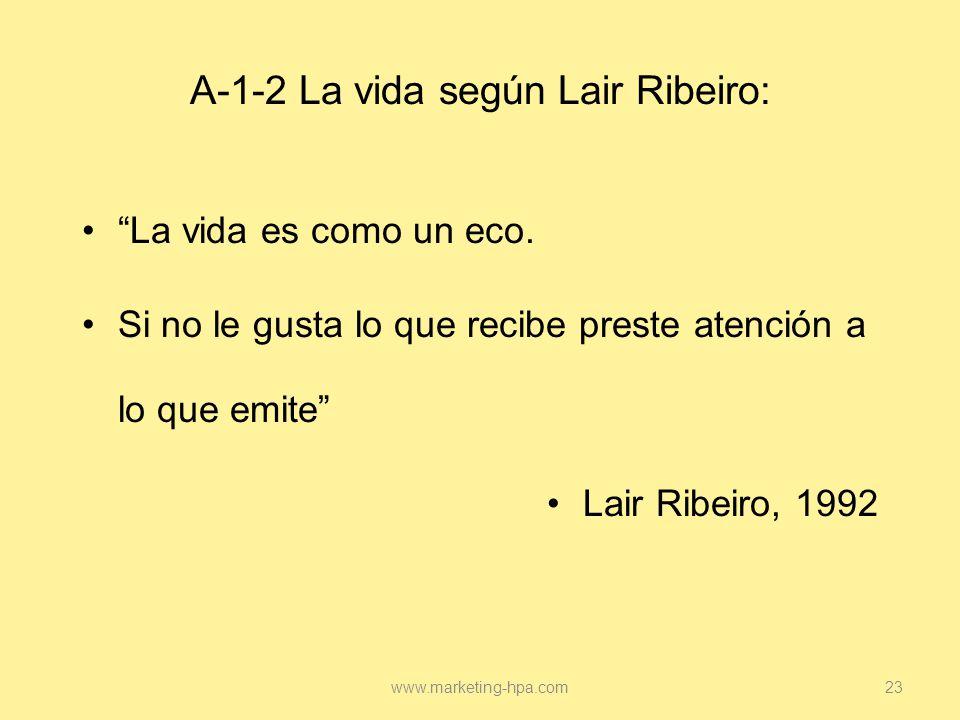 A-1-2 La vida según Lair Ribeiro: