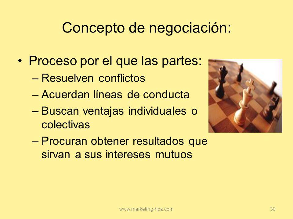 Concepto de negociación: