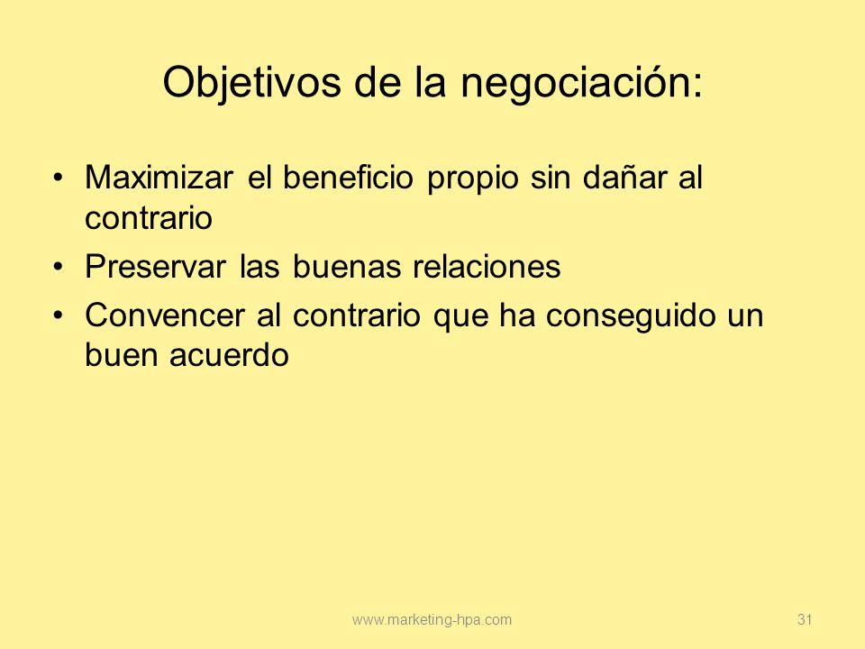 Objetivos de la negociación: