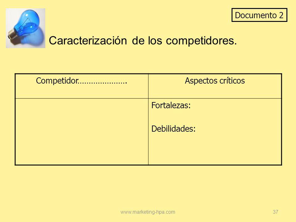 Caracterización de los competidores.