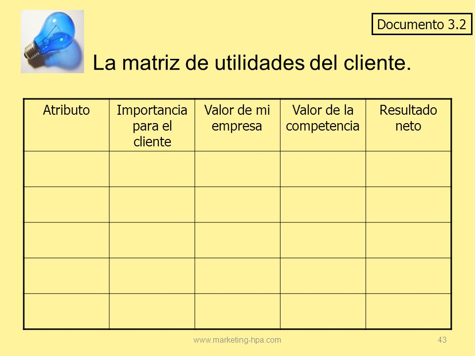 La matriz de utilidades del cliente.