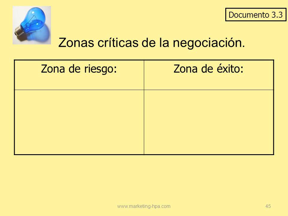 Zonas críticas de la negociación.