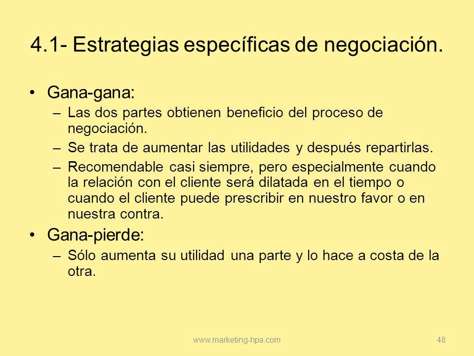 4.1- Estrategias específicas de negociación.