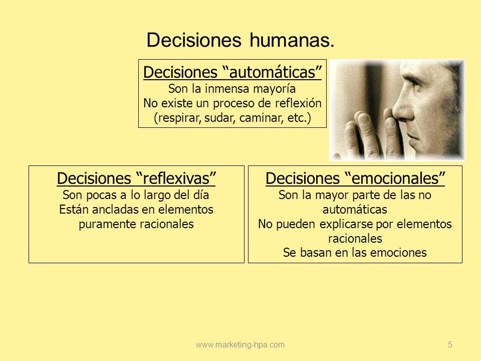 Decisiones humanas. Decisiones automáticas Decisiones reflexivas