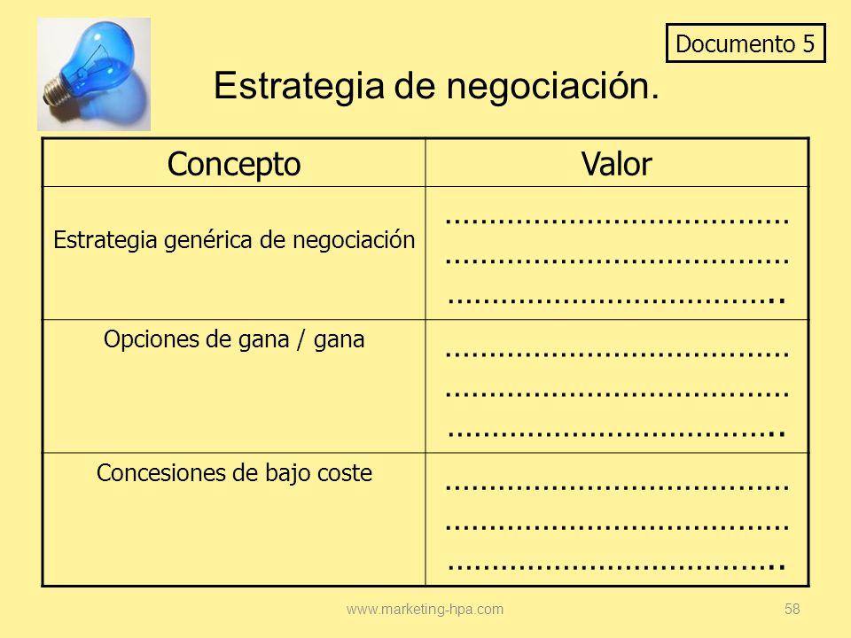 Estrategia de negociación.