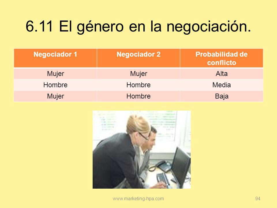 6.11 El género en la negociación.