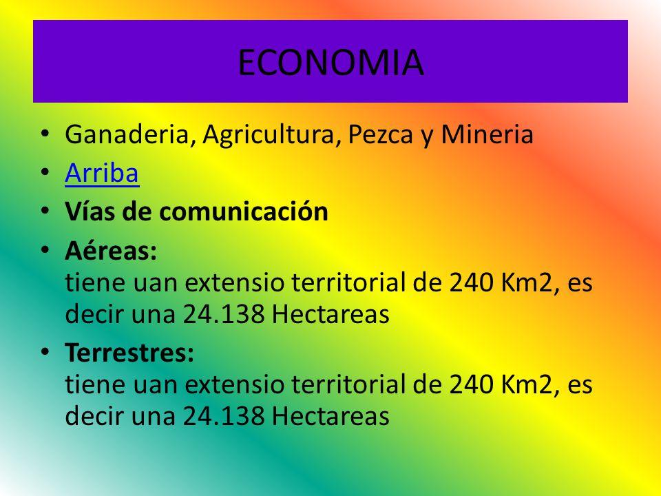 ECONOMIA Ganaderia, Agricultura, Pezca y Mineria Arriba