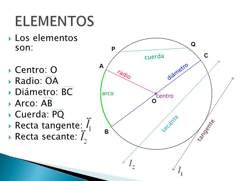 ELEMENTOS Los elementos son: Centro: O Radio: OA Diámetro: BC Arco: AB