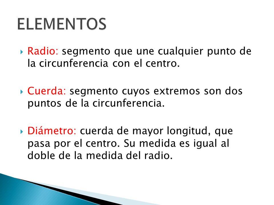ELEMENTOS Radio: segmento que une cualquier punto de la circunferencia con el centro.