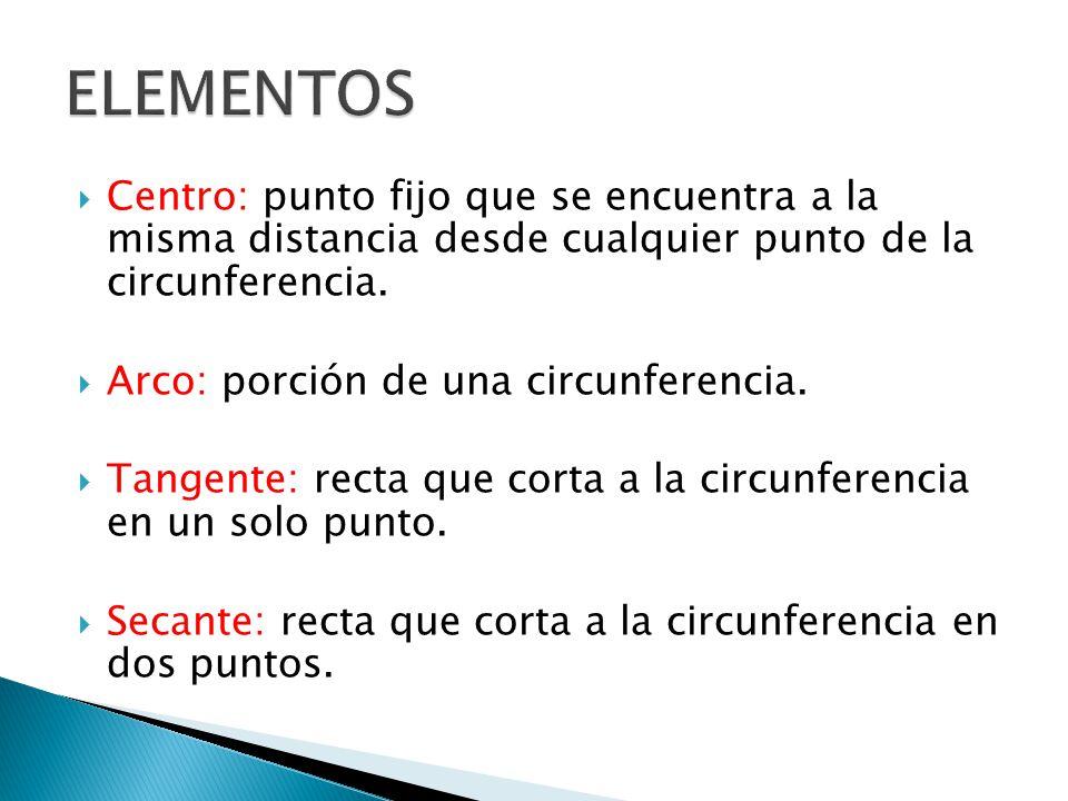 ELEMENTOS Centro: punto fijo que se encuentra a la misma distancia desde cualquier punto de la circunferencia.