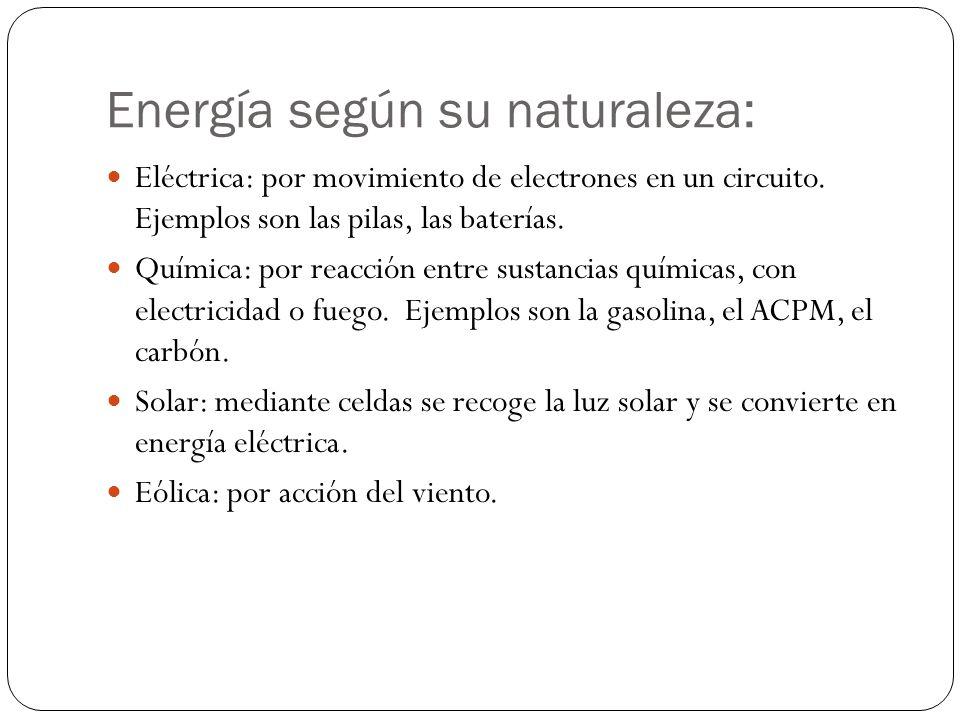 Energía según su naturaleza: