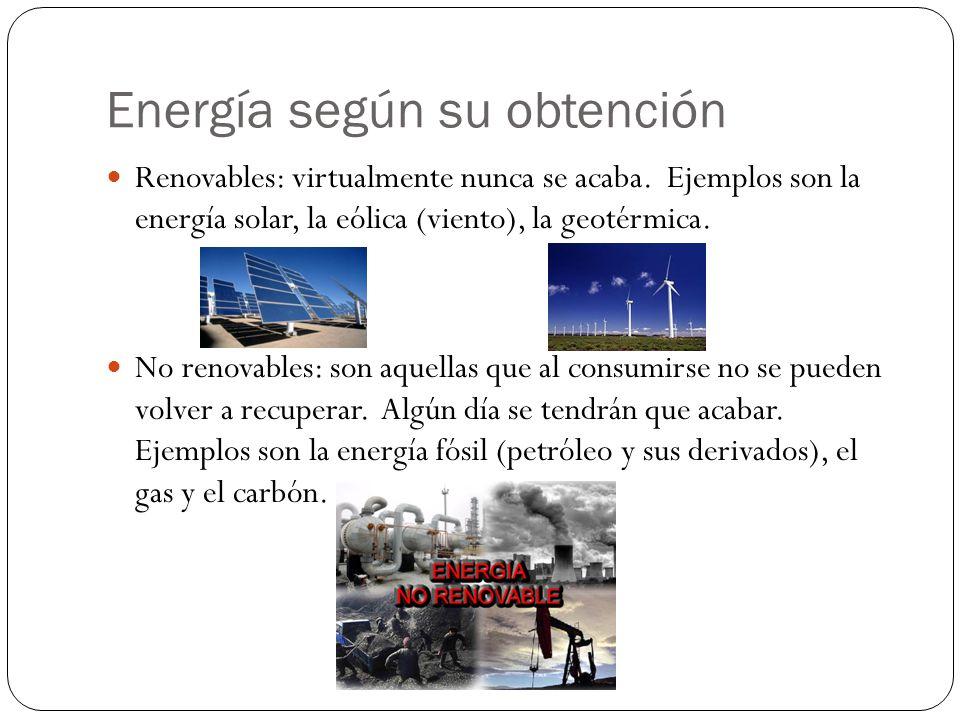 Energía según su obtención