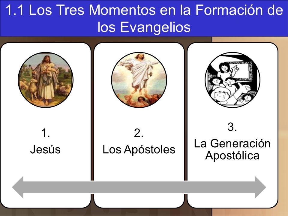 1.1 Los Tres Momentos en la Formación de los Evangelios
