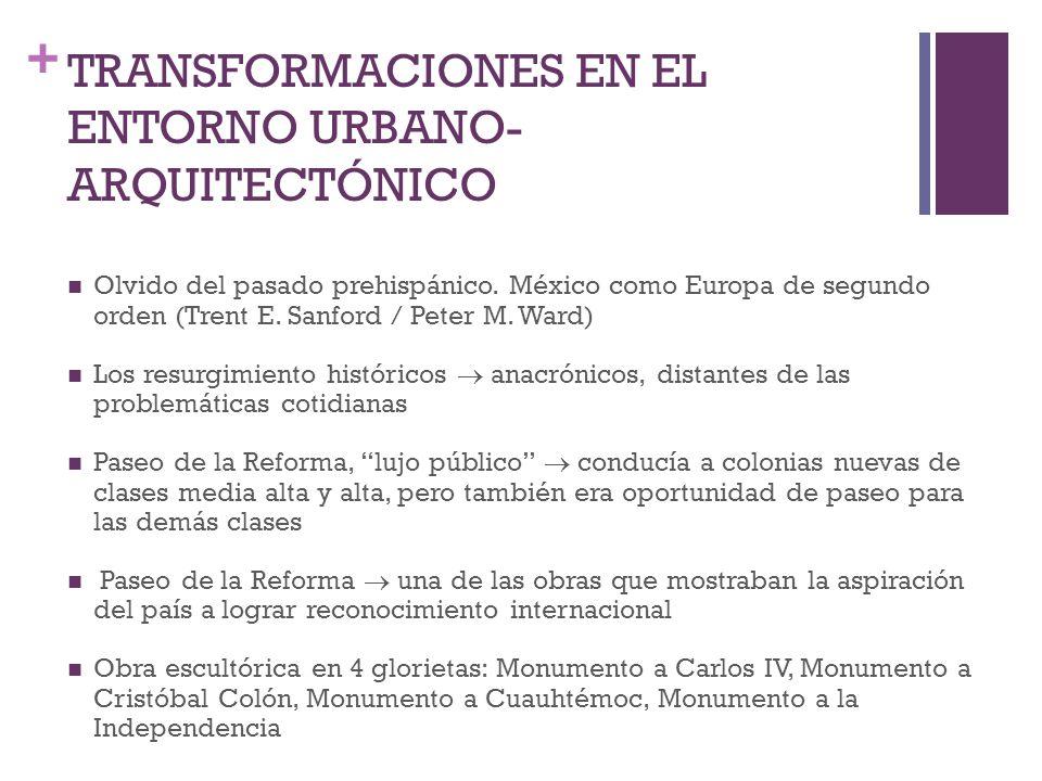 TRANSFORMACIONES EN EL ENTORNO URBANO-ARQUITECTÓNICO