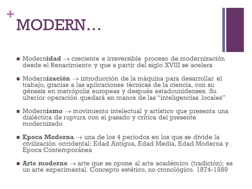 MODERN… Modernidad  creciente e irreversible proceso de modernización desde el Renacimiento y que a partir del siglo XVIII se acelera.