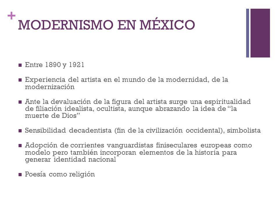 MODERNISMO EN MÉXICO Entre 1890 y 1921