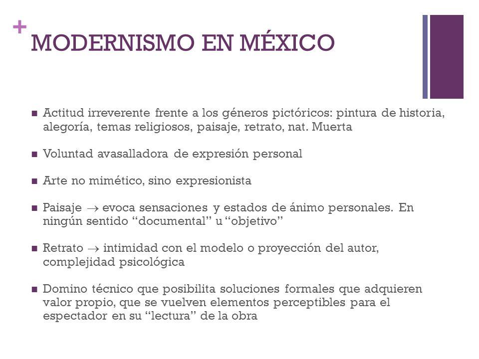 MODERNISMO EN MÉXICO