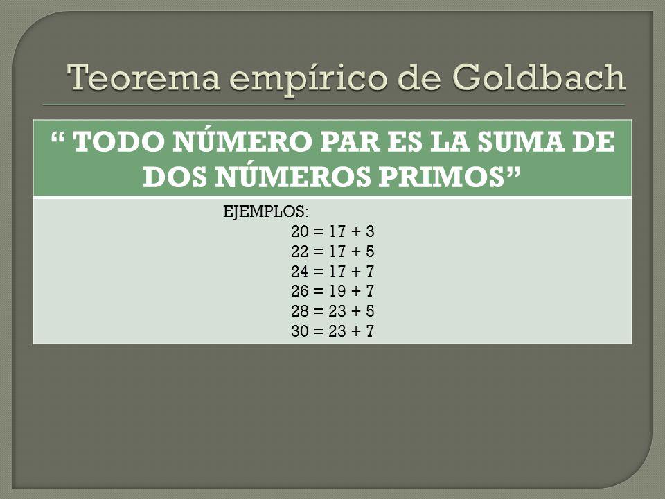 Teorema empírico de Goldbach