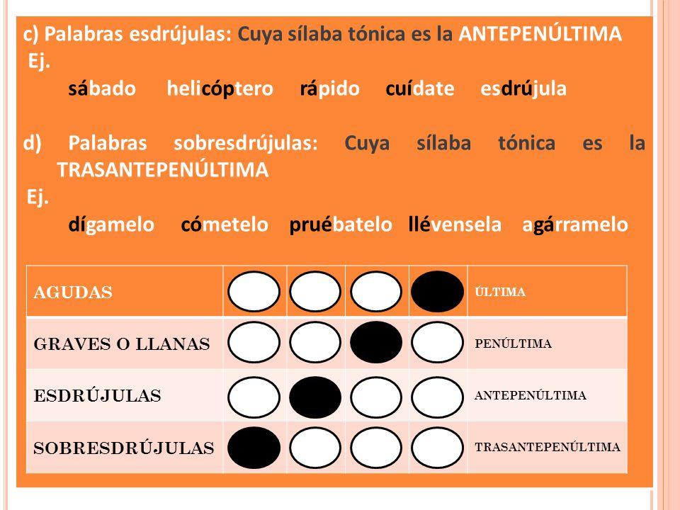 c) Palabras esdrújulas: Cuya sílaba tónica es la ANTEPENÚLTIMA Ej.