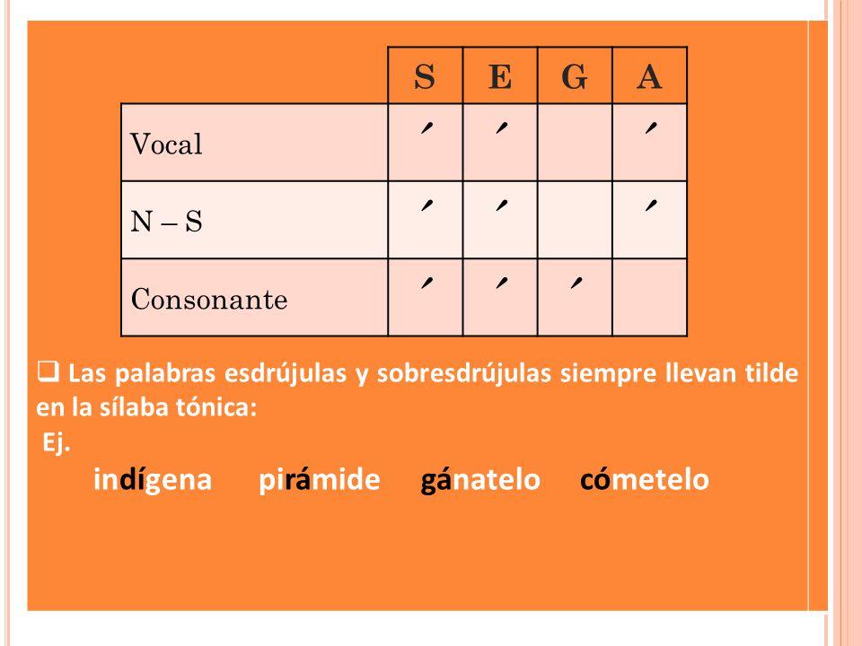 ´ S E G A Vocal N – S Consonante