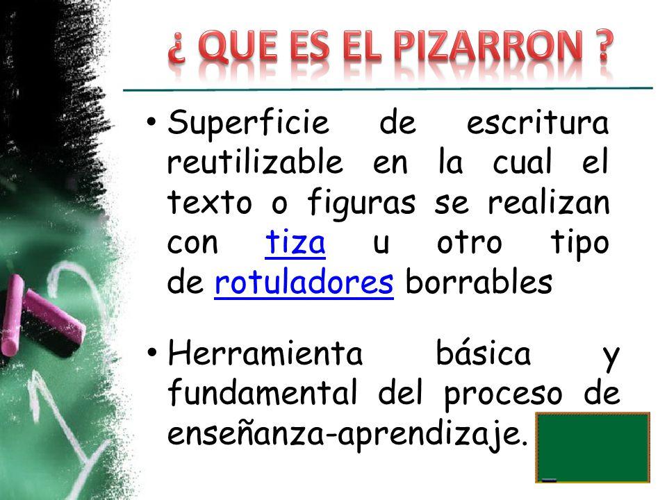 ¿ QUE ES EL PIZARRON Superficie de escritura reutilizable en la cual el texto o figuras se realizan con tiza u otro tipo de rotuladores borrables.