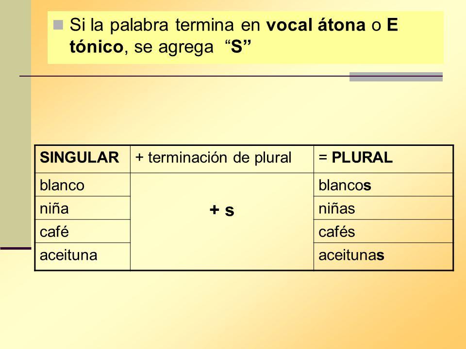 Si la palabra termina en vocal átona o E tónico, se agrega S