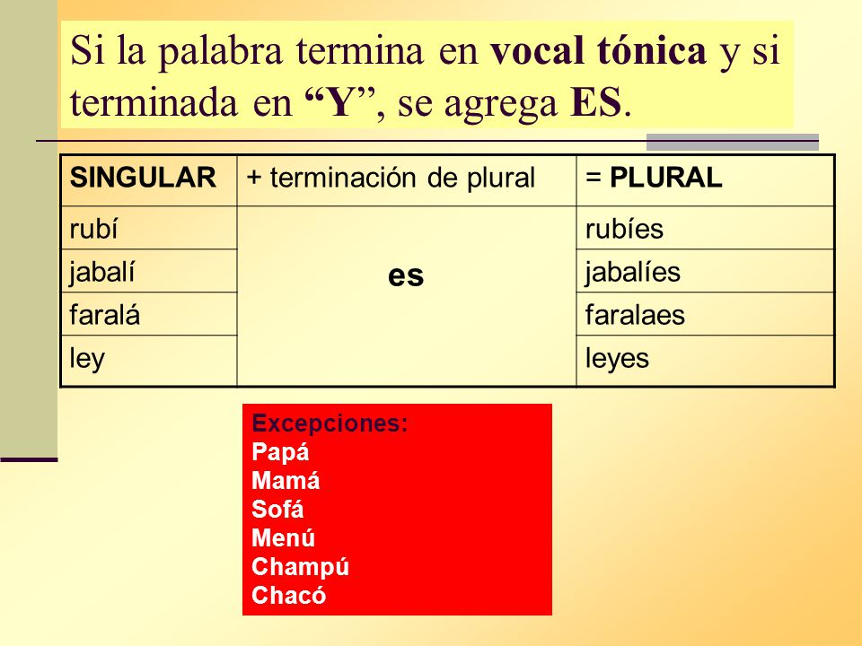 Si la palabra termina en vocal tónica y si terminada en Y , se agrega ES.