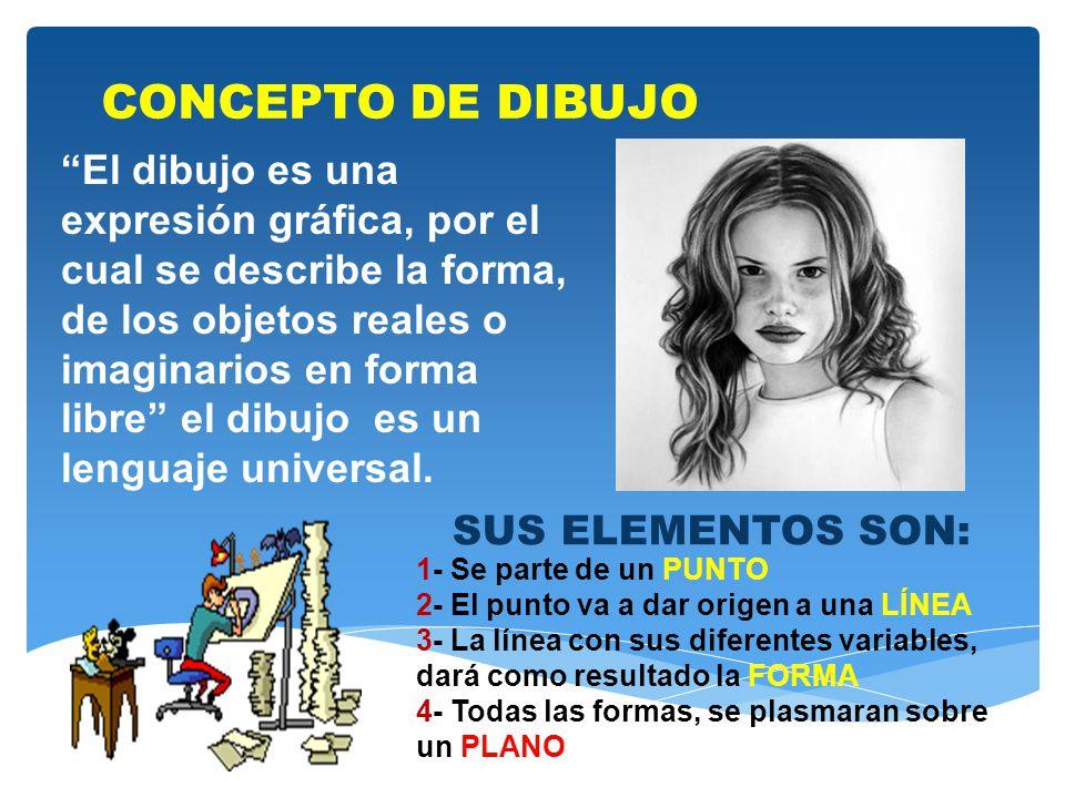 CONCEPTO DE DIBUJO