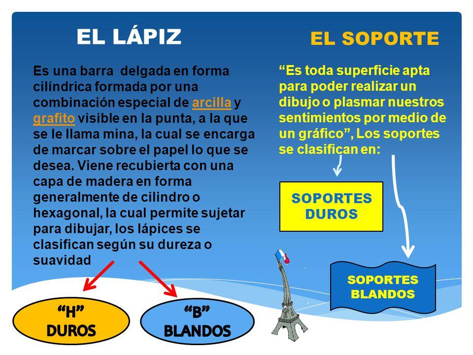 EL LÁPIZ EL SOPORTE H DUROS B BLANDOS