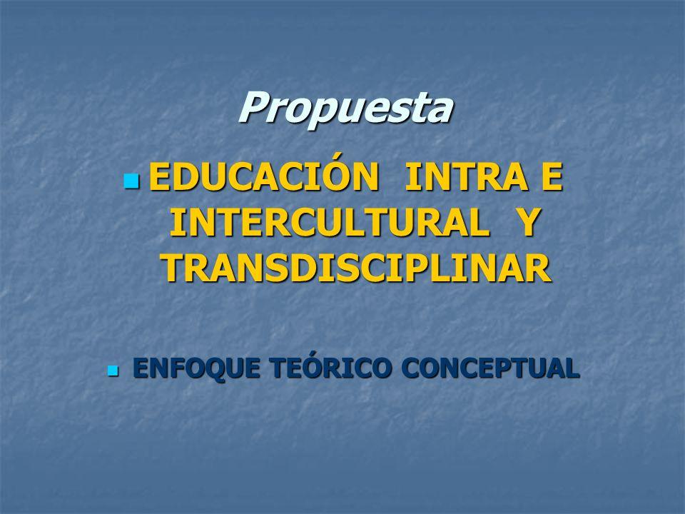 Propuesta EDUCACIÓN INTRA E INTERCULTURAL Y TRANSDISCIPLINAR