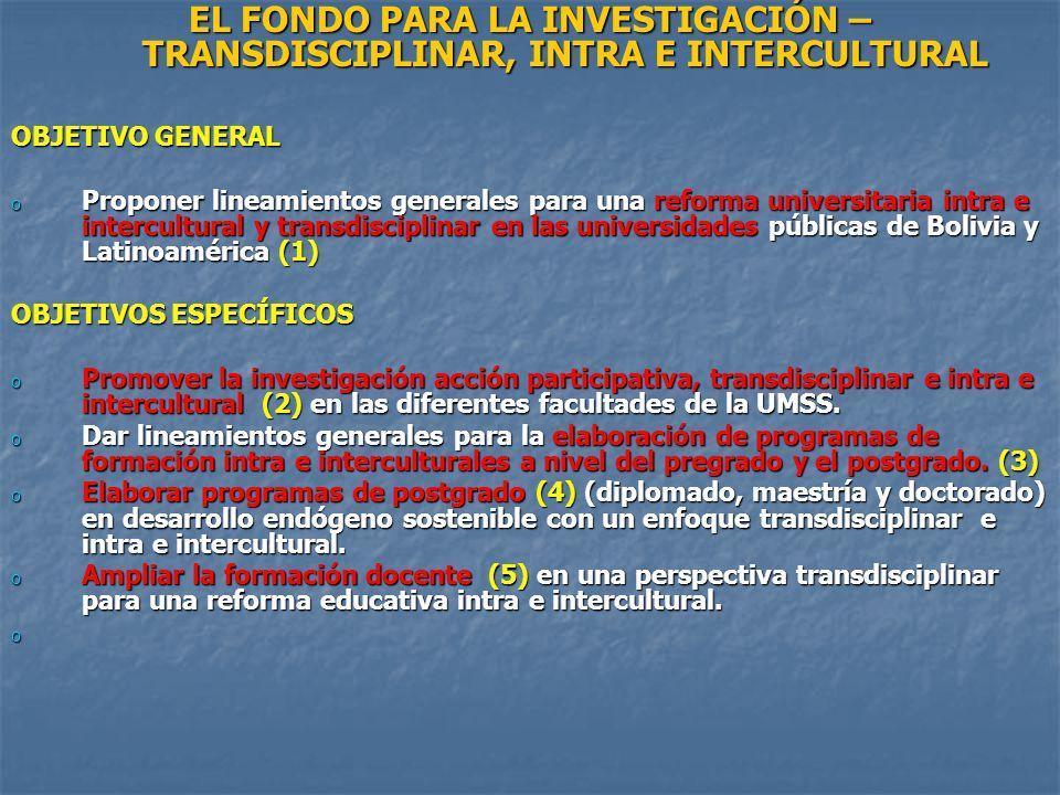 EL FONDO PARA LA INVESTIGACIÓN – TRANSDISCIPLINAR, INTRA E INTERCULTURAL
