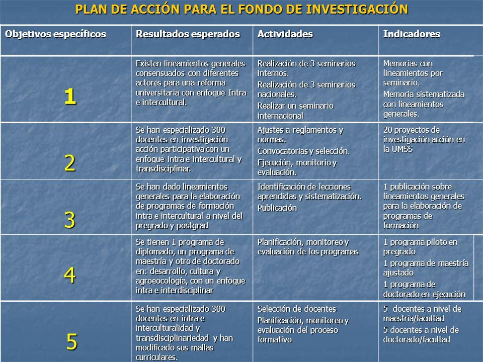 PLAN DE ACCIÓN PARA EL FONDO DE INVESTIGACIÓN