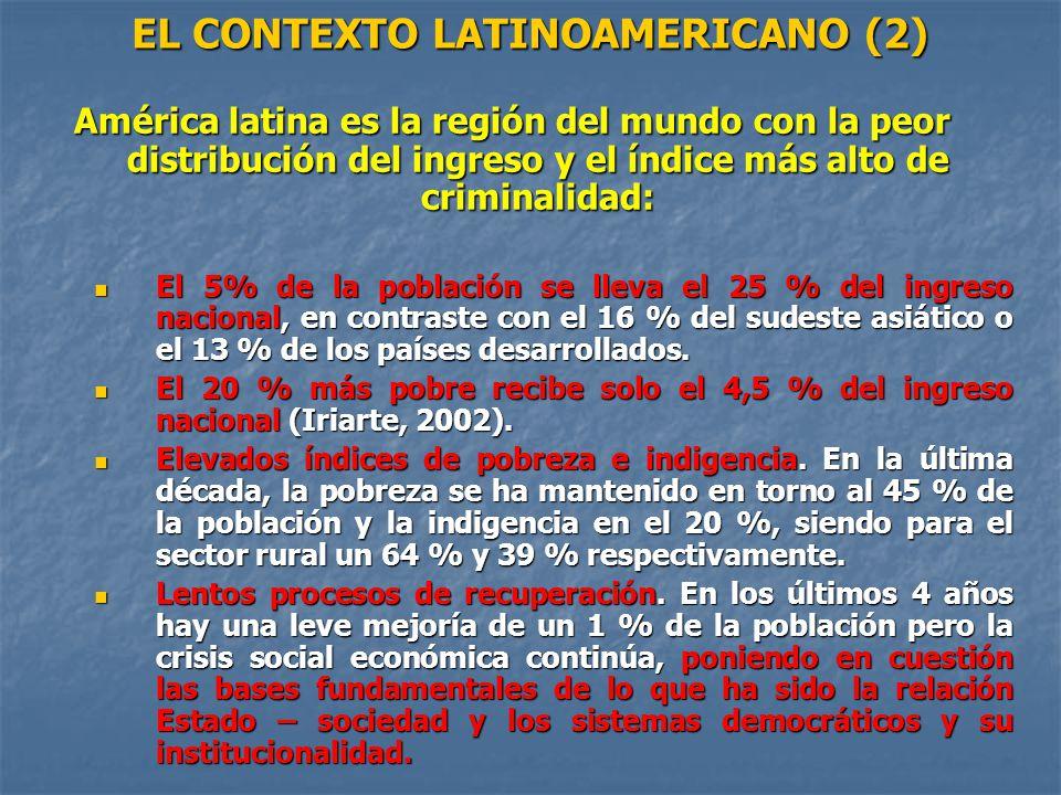 EL CONTEXTO LATINOAMERICANO (2)
