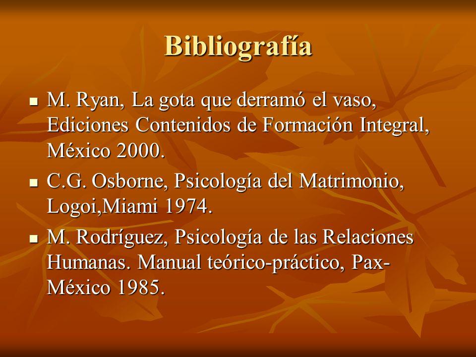 Bibliografía M. Ryan, La gota que derramó el vaso, Ediciones Contenidos de Formación Integral, México 2000.