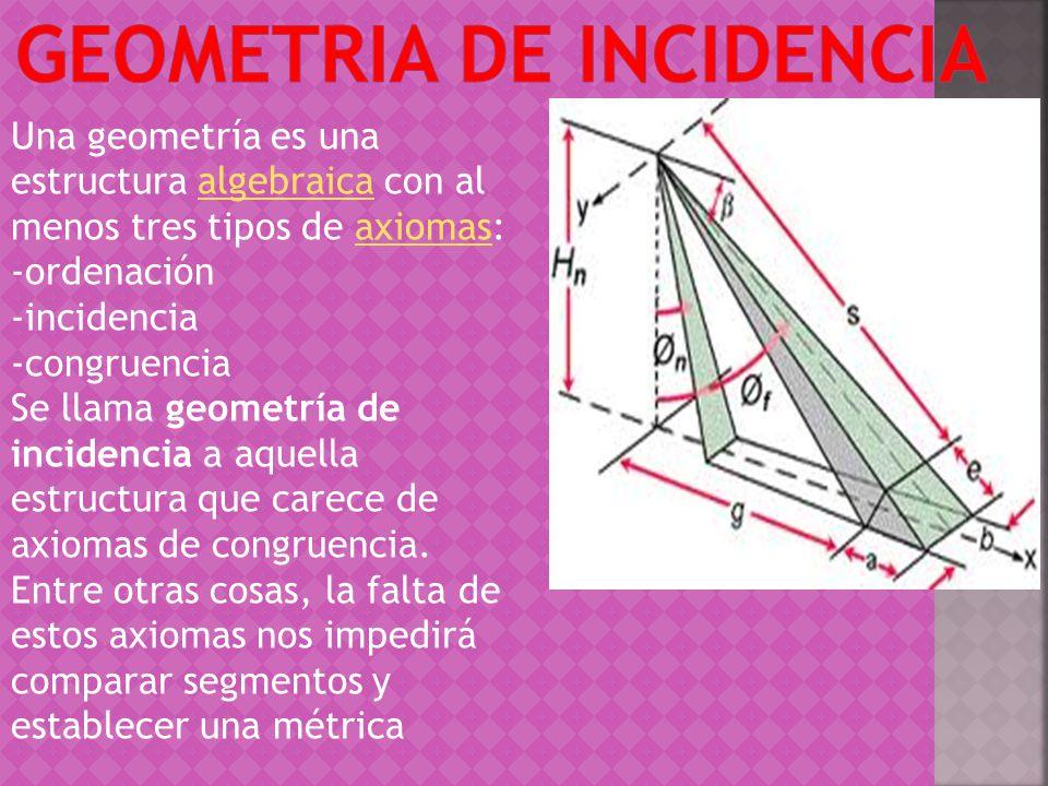 GEOMETRIA DE INCIDENCIA