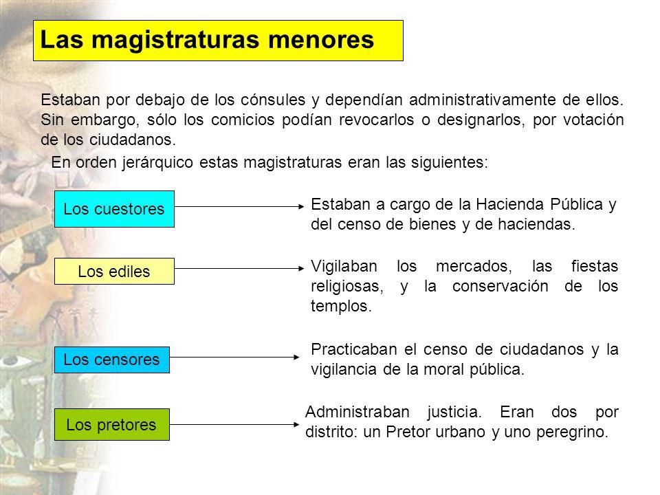 Las magistraturas menores