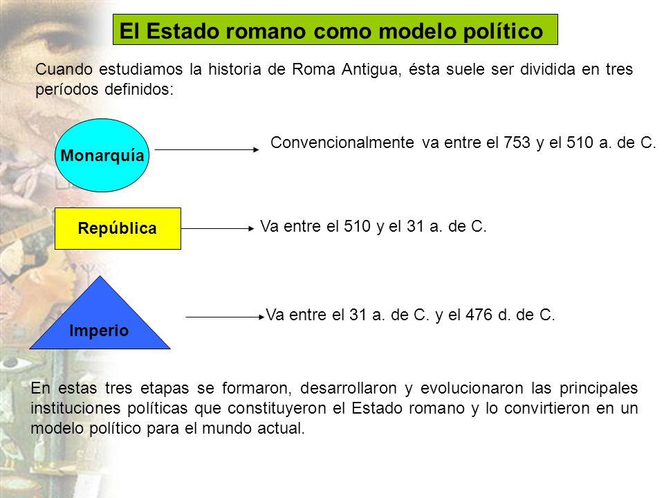 El Estado romano como modelo político