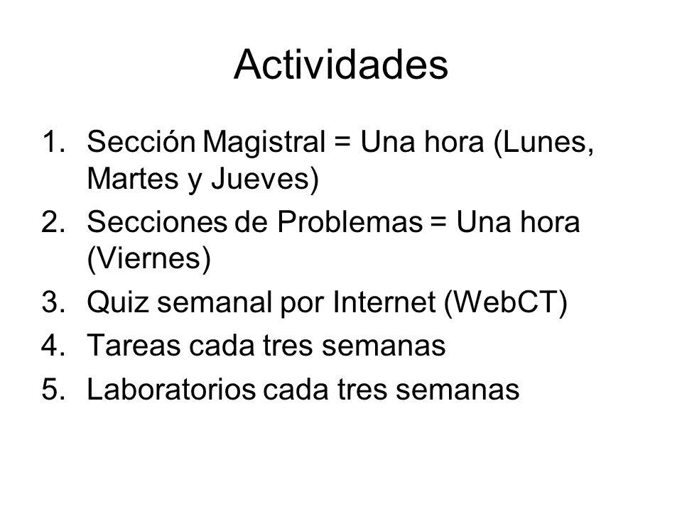 Actividades Sección Magistral = Una hora (Lunes, Martes y Jueves)