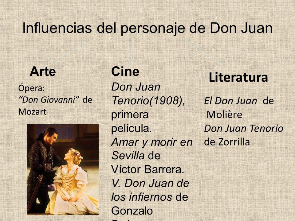 Influencias del personaje de Don Juan