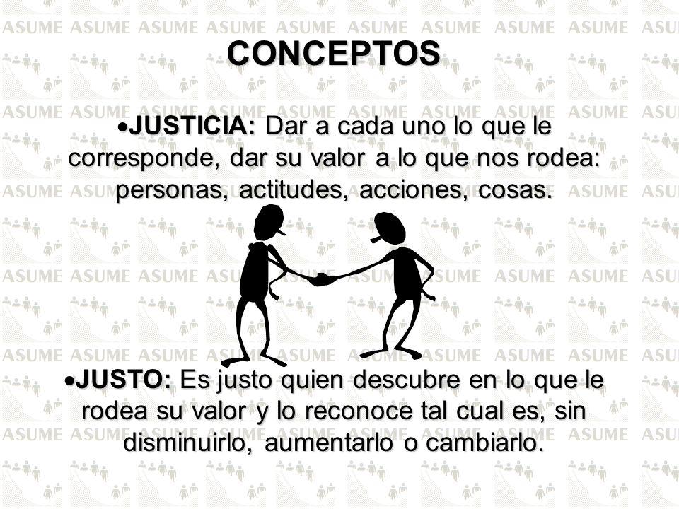 CONCEPTOS JUSTICIA: Dar a cada uno lo que le corresponde, dar su valor a lo que nos rodea: personas, actitudes, acciones, cosas.