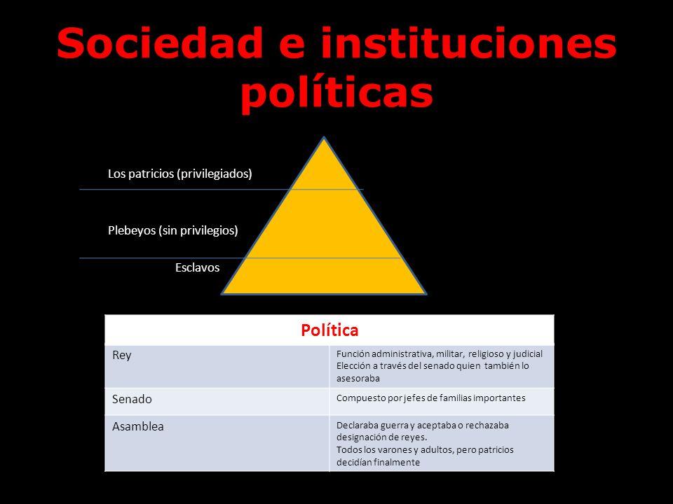 Sociedad e instituciones políticas