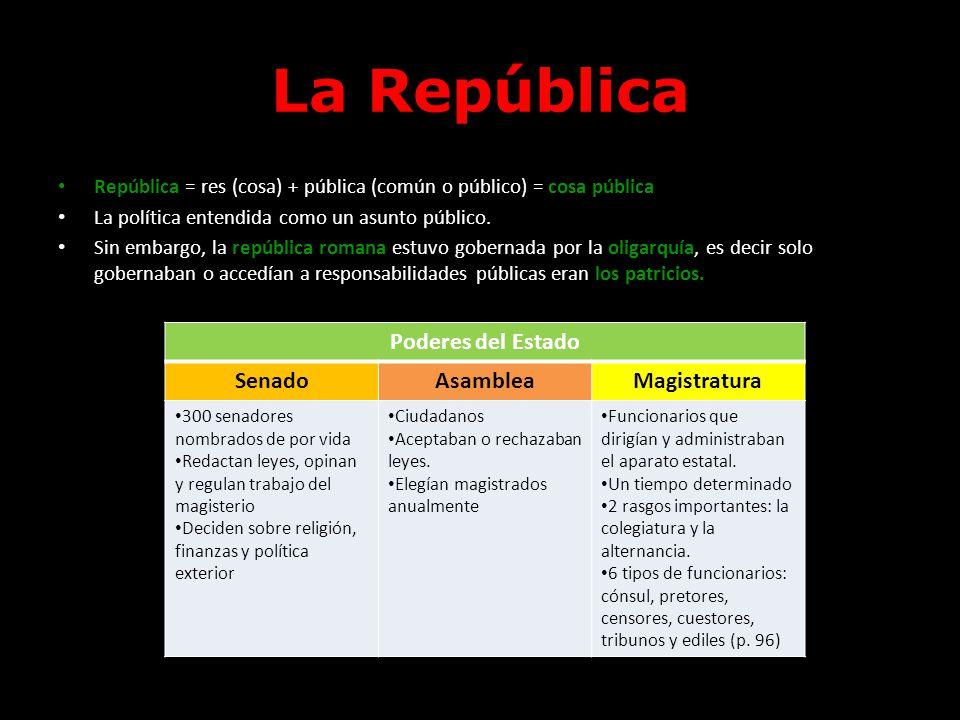 La República Poderes del Estado Senado Asamblea Magistratura