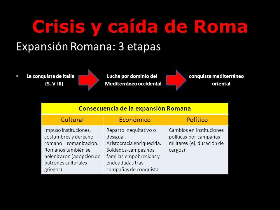 Consecuencia de la expansión Romana