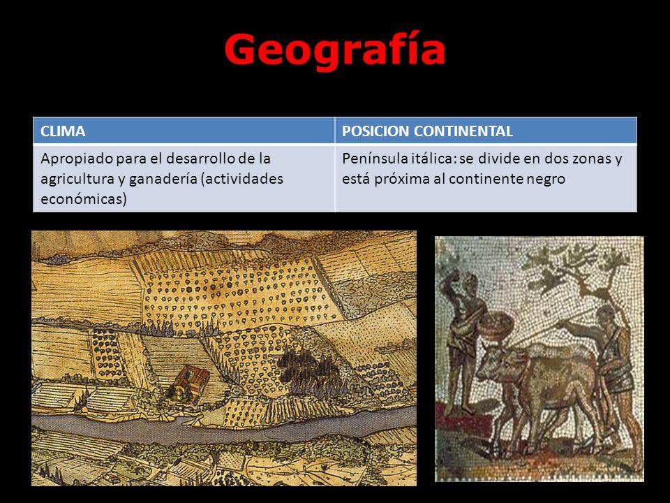 Geografía CLIMA POSICION CONTINENTAL
