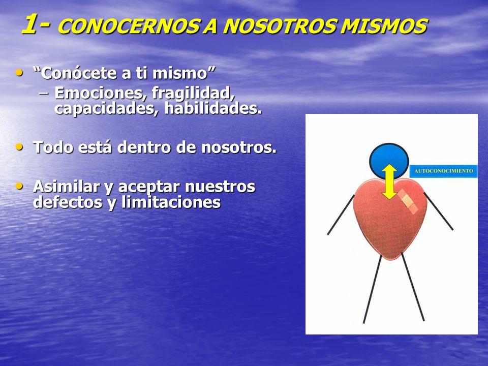1- CONOCERNOS A NOSOTROS MISMOS