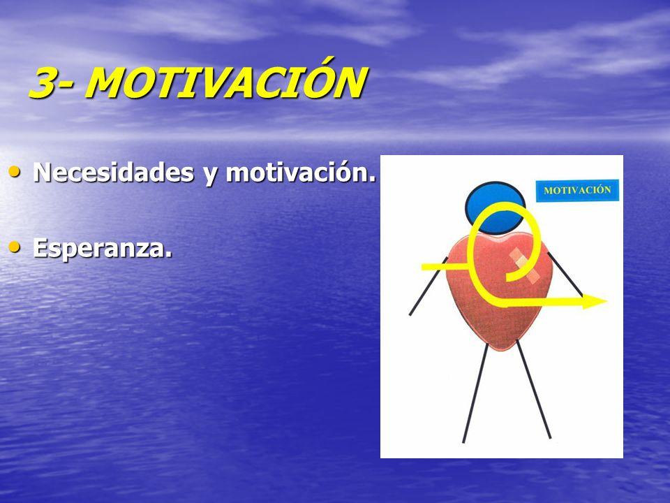 3- MOTIVACIÓN Necesidades y motivación. Esperanza.