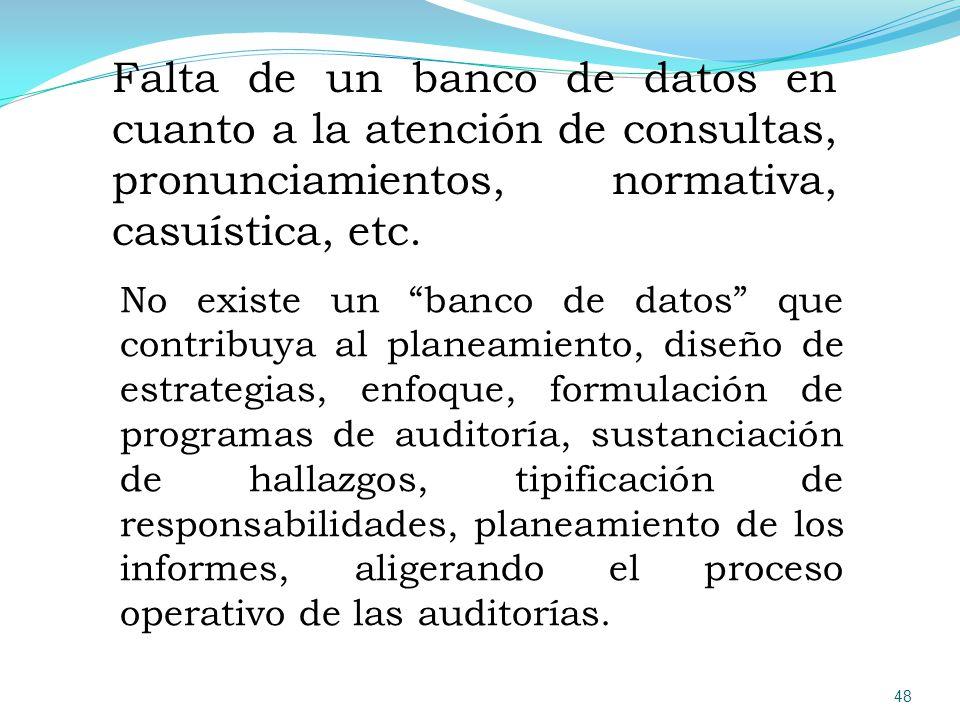 Falta de un banco de datos en cuanto a la atención de consultas, pronunciamientos, normativa, casuística, etc.